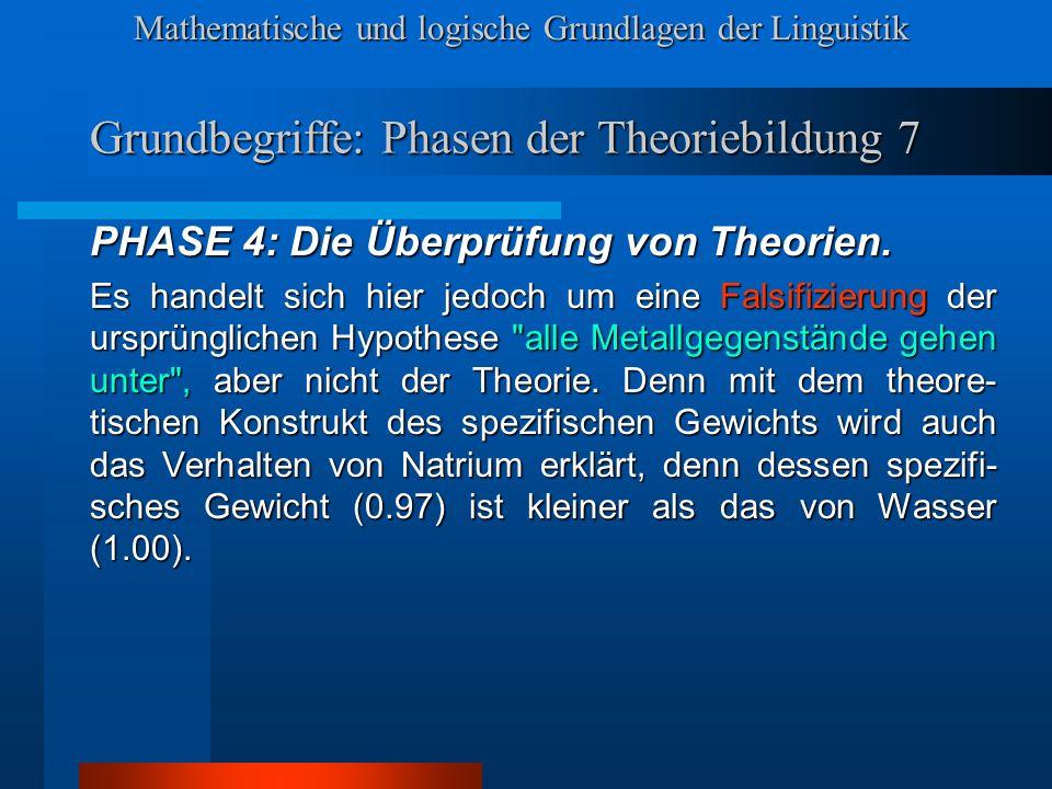 Grundbegriffe: Phasen der Theoriebildung 7