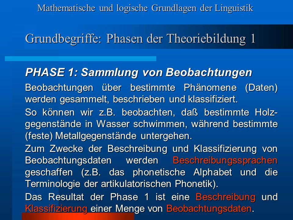 Grundbegriffe: Phasen der Theoriebildung 1