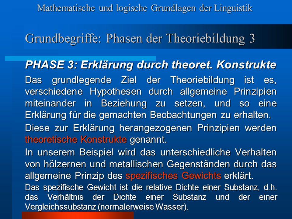 Grundbegriffe: Phasen der Theoriebildung 3