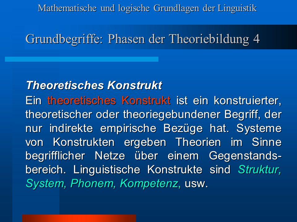 Grundbegriffe: Phasen der Theoriebildung 4