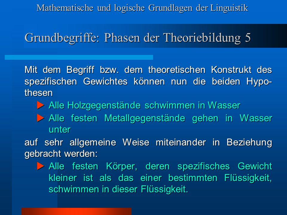 Grundbegriffe: Phasen der Theoriebildung 5