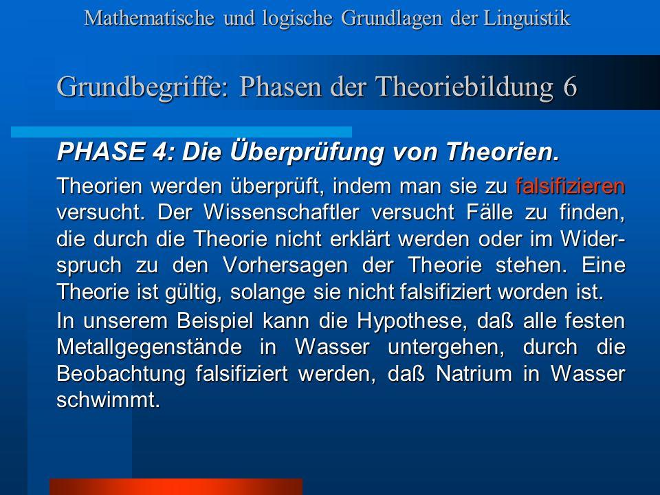 Grundbegriffe: Phasen der Theoriebildung 6
