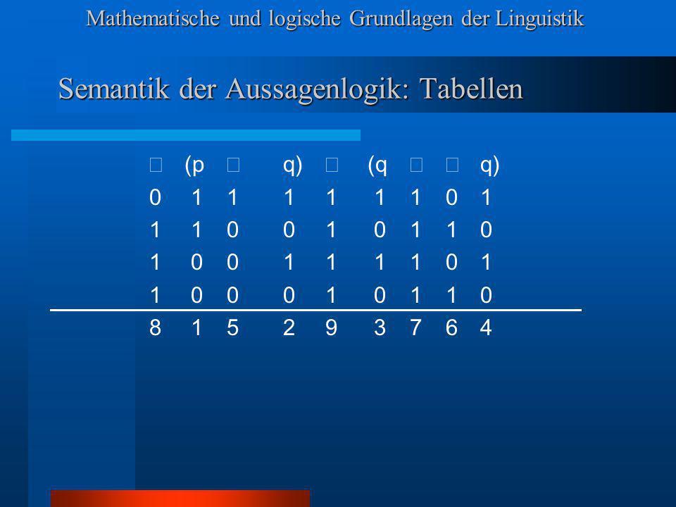 Semantik der Aussagenlogik: Tabellen