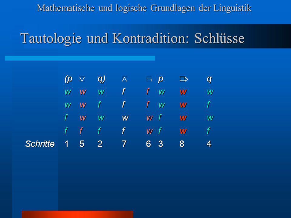 Tautologie und Kontradition: Schlüsse