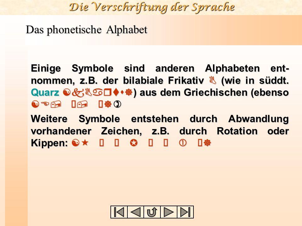 Das phonetische Alphabet
