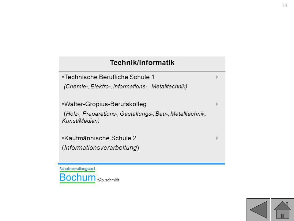 Technik/Informatik Technische Berufliche Schule 1