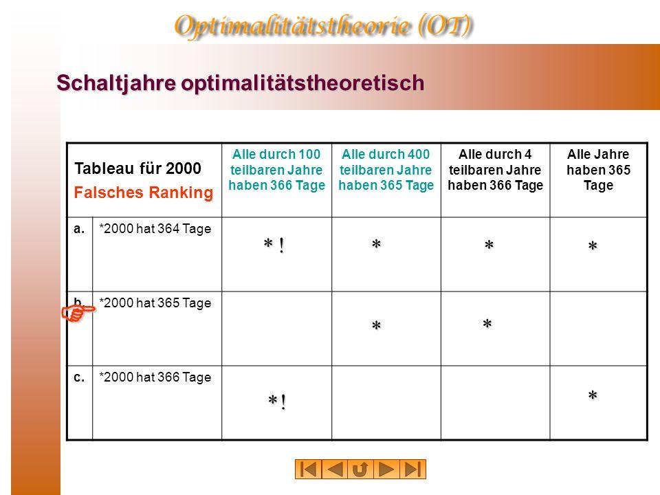 Schaltjahre optimalitätstheoretisch