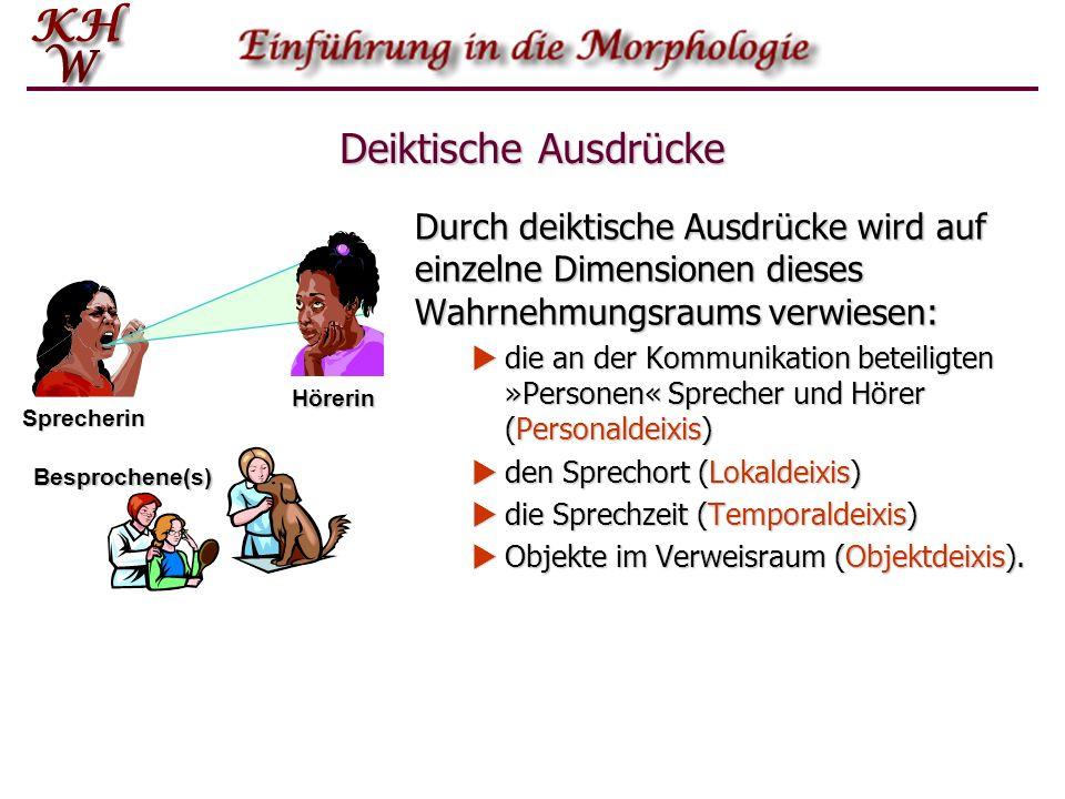 Deiktische Ausdrücke Durch deiktische Ausdrücke wird auf einzelne Dimensionen dieses Wahrnehmungsraums verwiesen: