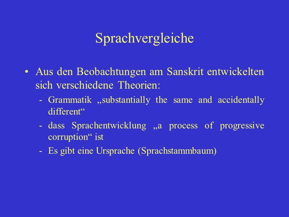 Sprachvergleiche Aus den Beobachtungen am Sanskrit entwickelten sich verschiedene Theorien: