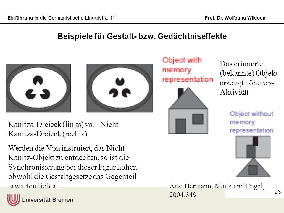 Beispiele für Gestalt- bzw. Gedächtniseffekte