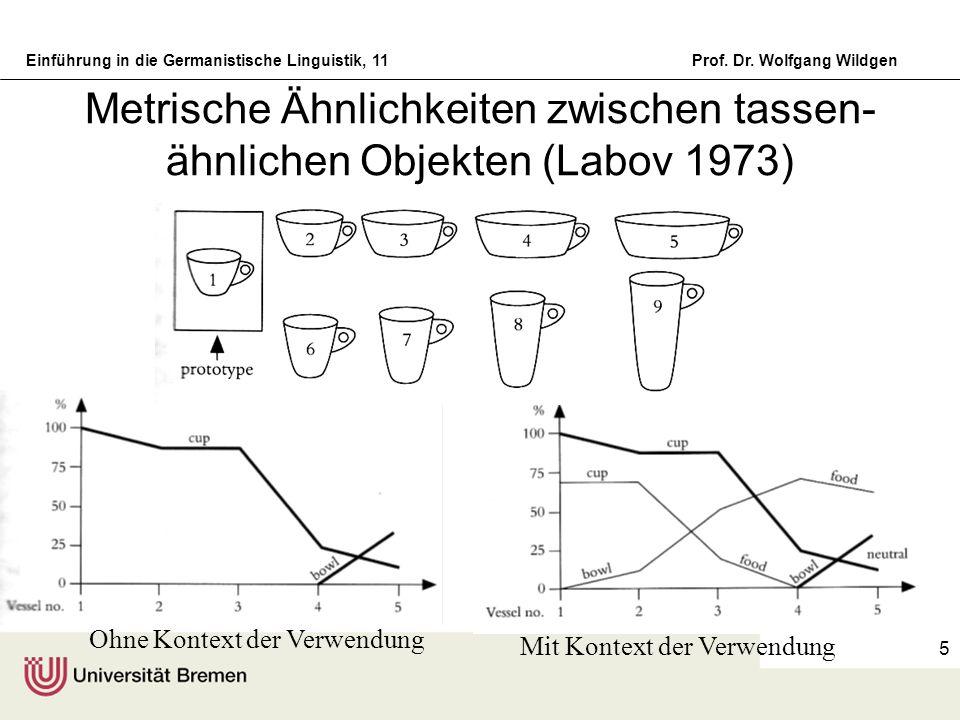 Metrische Ähnlichkeiten zwischen tassen-ähnlichen Objekten (Labov 1973)