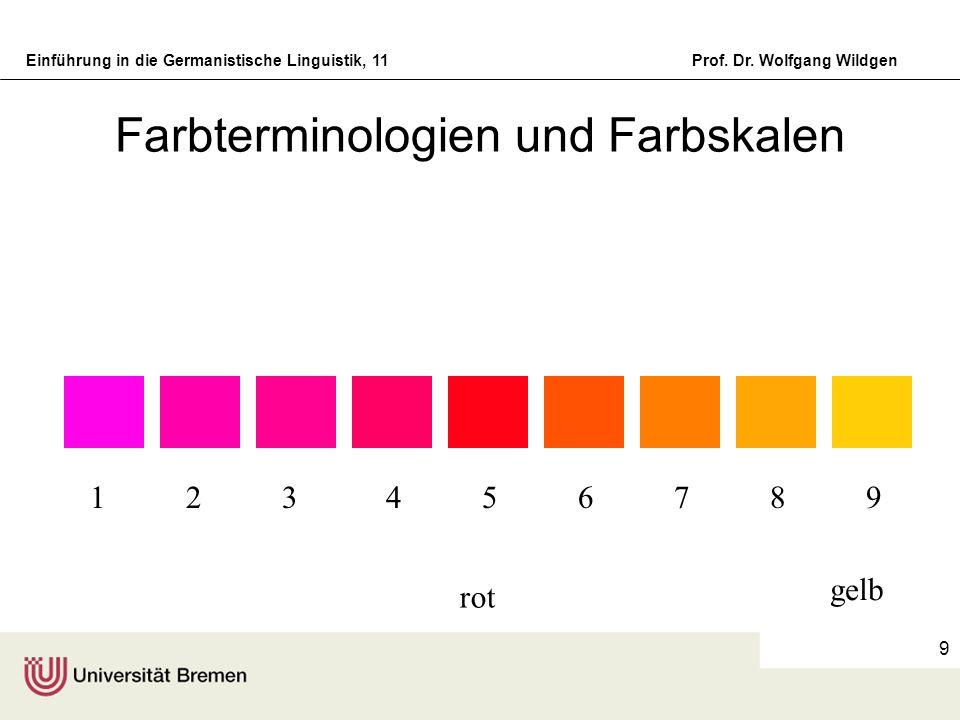 Farbterminologien und Farbskalen