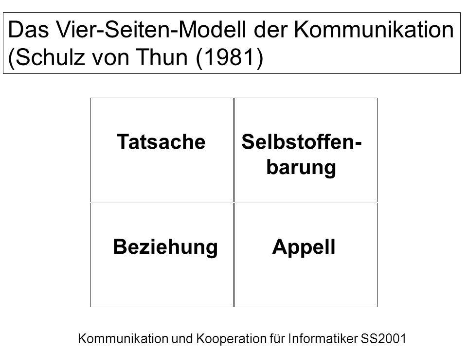 Das Vier-Seiten-Modell der Kommunikation (Schulz von Thun (1981)