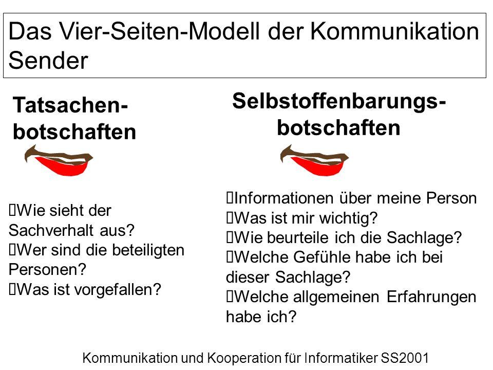 Das Vier-Seiten-Modell der Kommunikation Sender