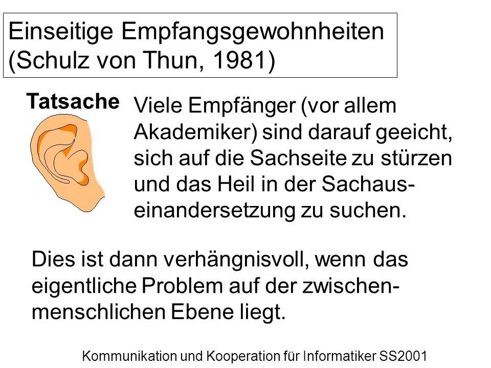 Einseitige Empfangsgewohnheiten (Schulz von Thun, 1981)