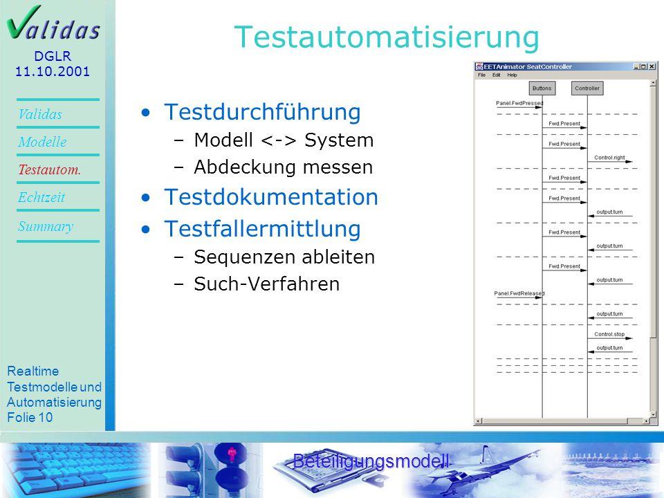 Testautomatisierung Testdurchführung Testdokumentation