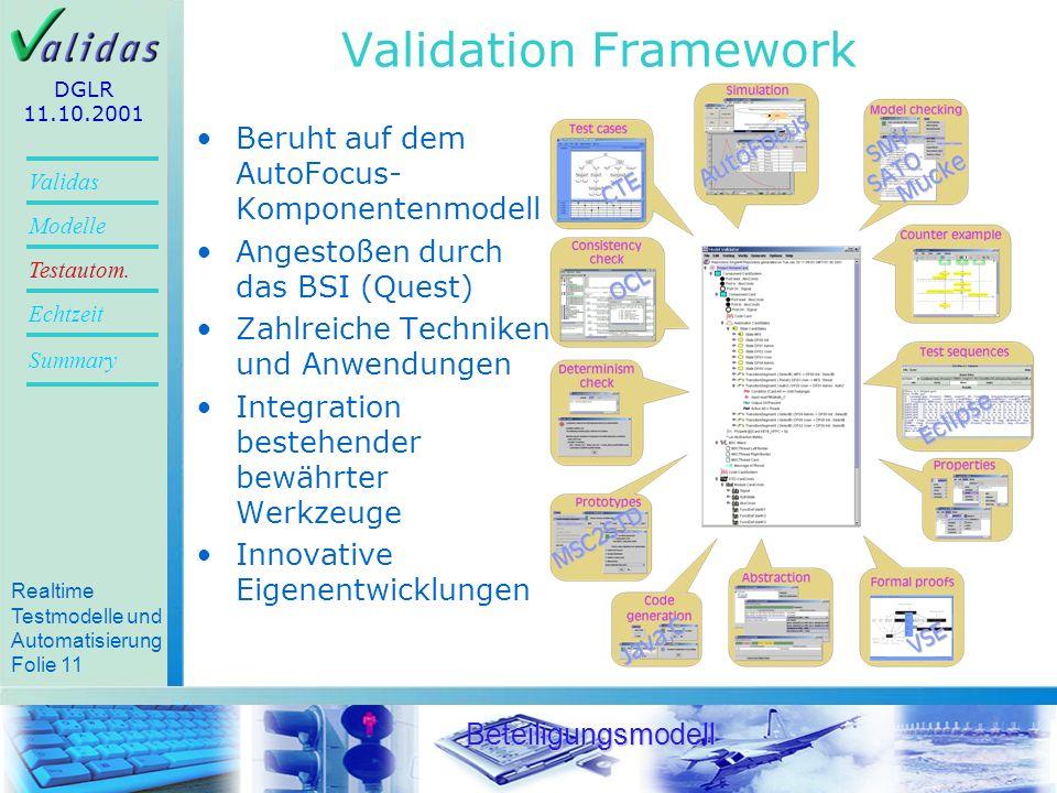 Validation Framework Beruht auf dem AutoFocus-Komponentenmodell