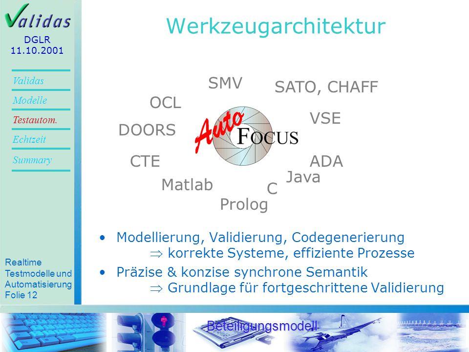 Werkzeugarchitektur SMV SATO, CHAFF OCL VSE DOORS CTE ADA Java Matlab