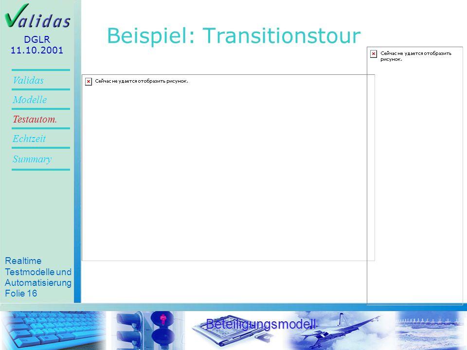 Beispiel: Transitionstour