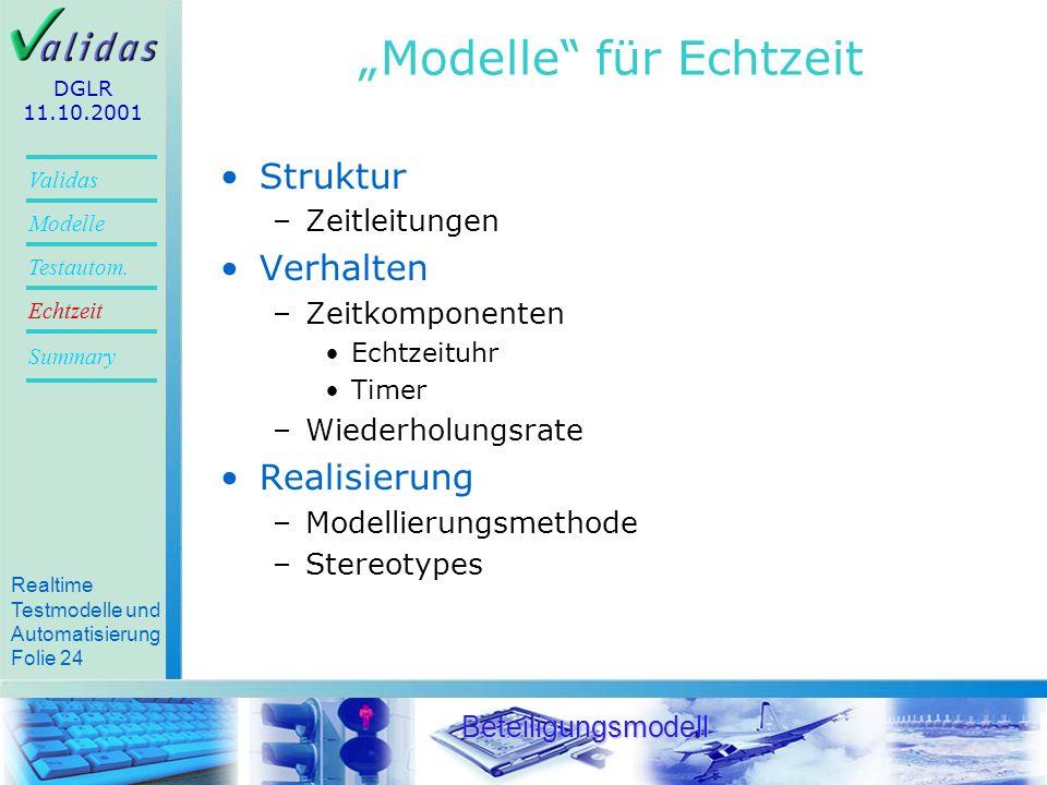 """""""Modelle für Echtzeit"""