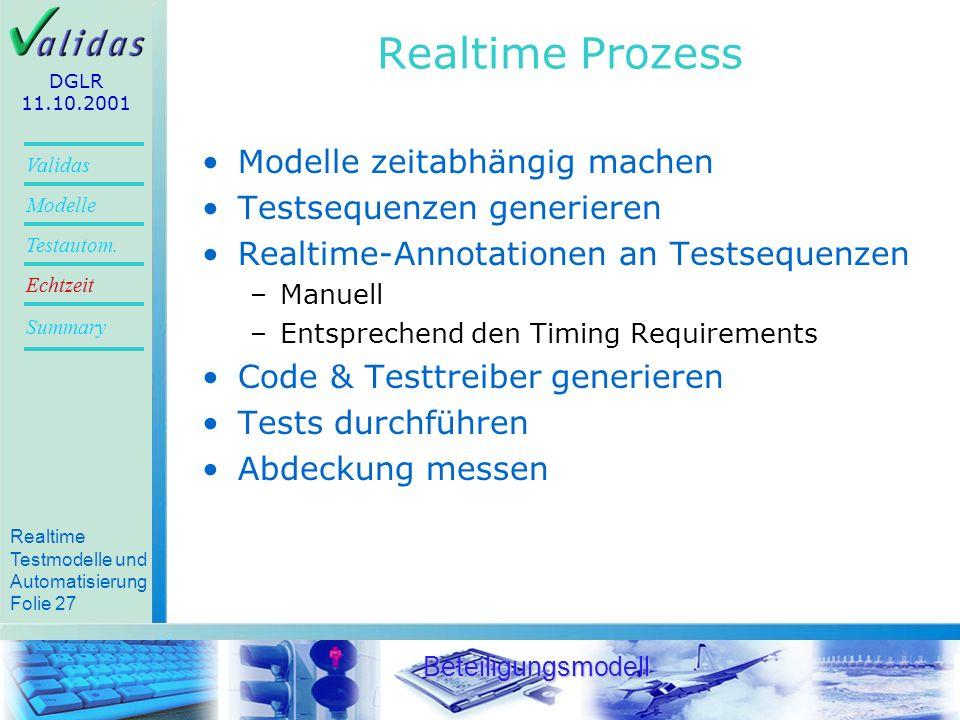 Realtime Prozess Modelle zeitabhängig machen Testsequenzen generieren