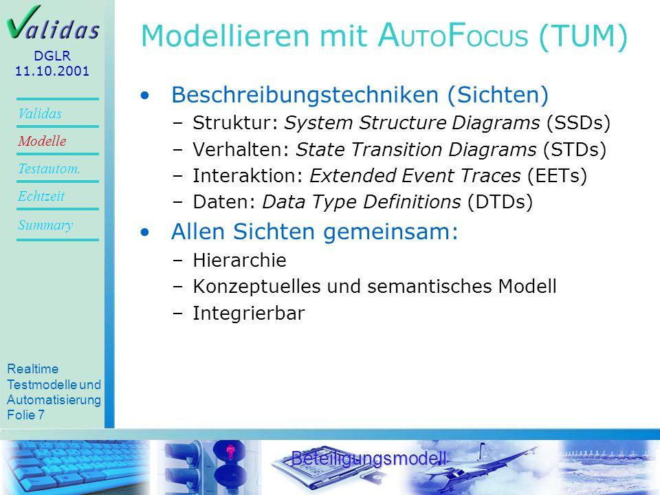 Modellieren mit AUTOFOCUS (TUM)
