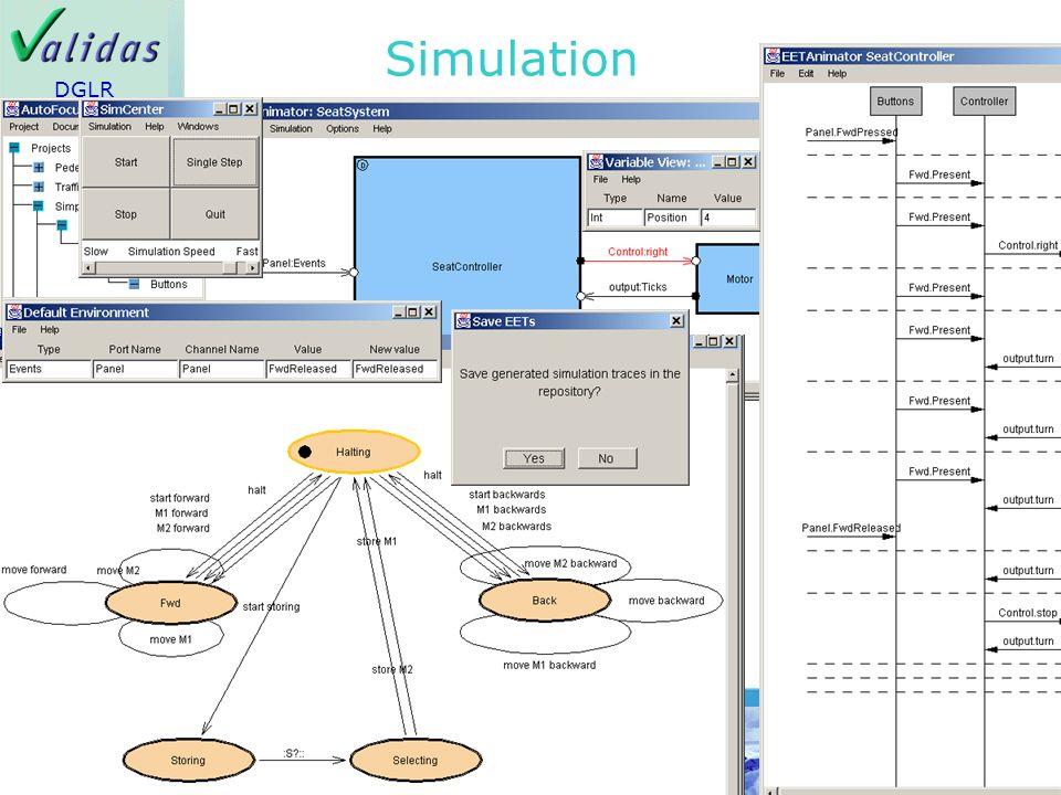 Simulation Beteiligungsmodell AutoFocus Process Modelling DGLR