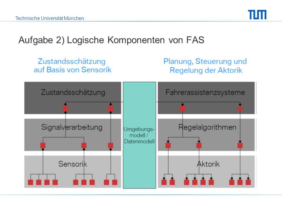 Aufgabe 2) Logische Komponenten von FAS