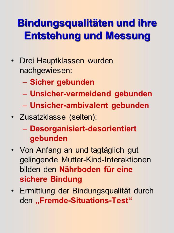 Bindungsqualitäten und ihre Entstehung und Messung