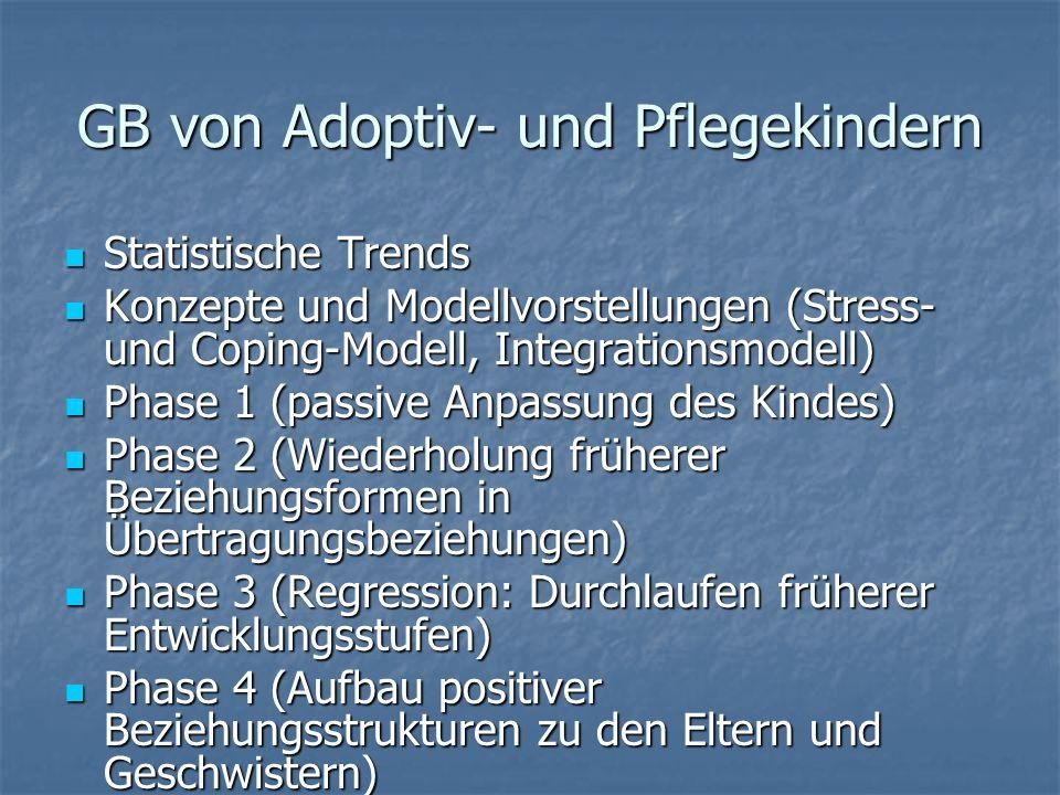 GB von Adoptiv- und Pflegekindern
