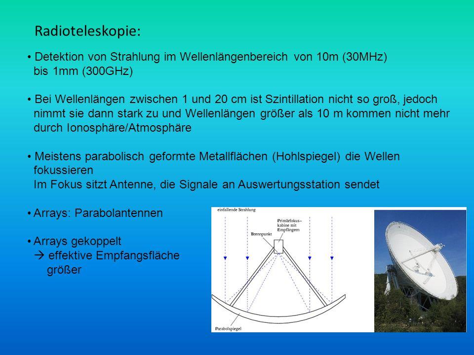 Detektion von Strahlung im Wellenlängenbereich von 10m (30MHz)
