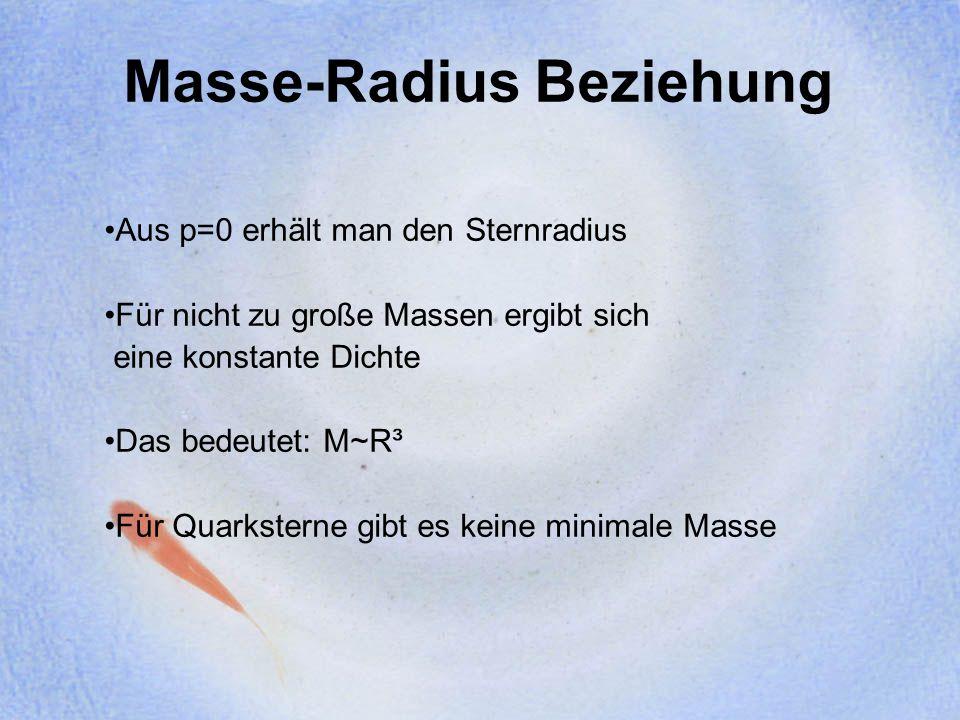 Masse-Radius Beziehung