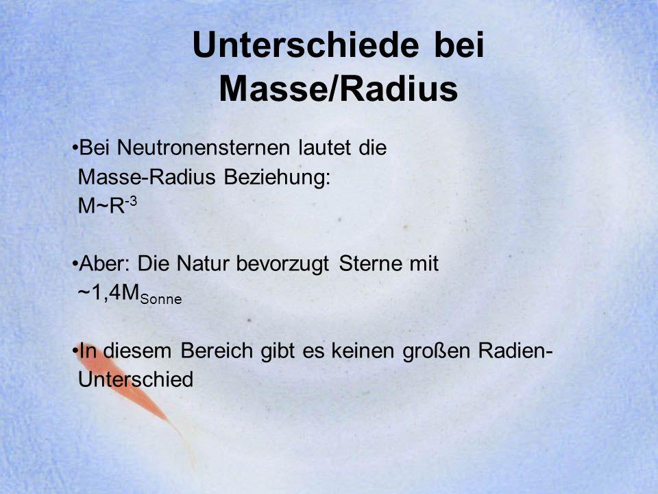 Unterschiede bei Masse/Radius