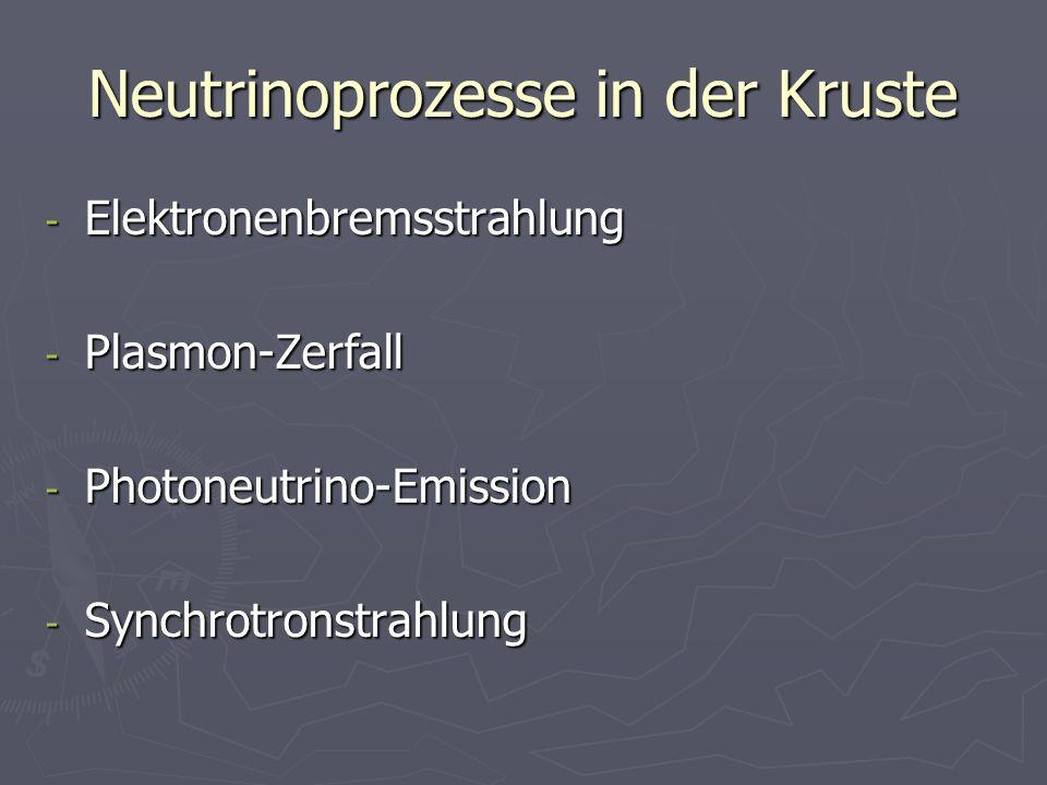 Neutrinoprozesse in der Kruste