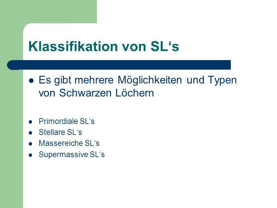 Klassifikation von SL's