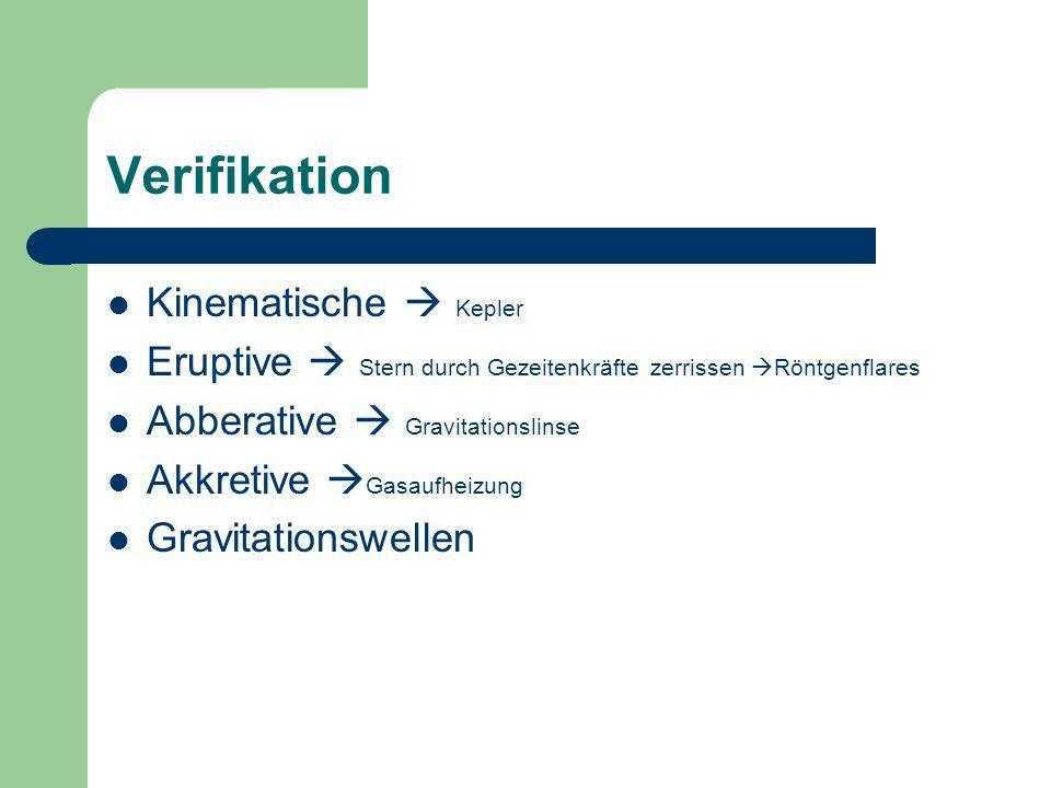 Verifikation Kinematische  Kepler