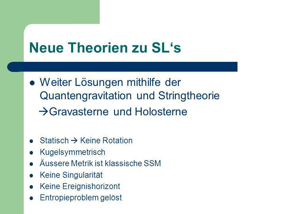 Neue Theorien zu SL's Weiter Lösungen mithilfe der Quantengravitation und Stringtheorie. Gravasterne und Holosterne.