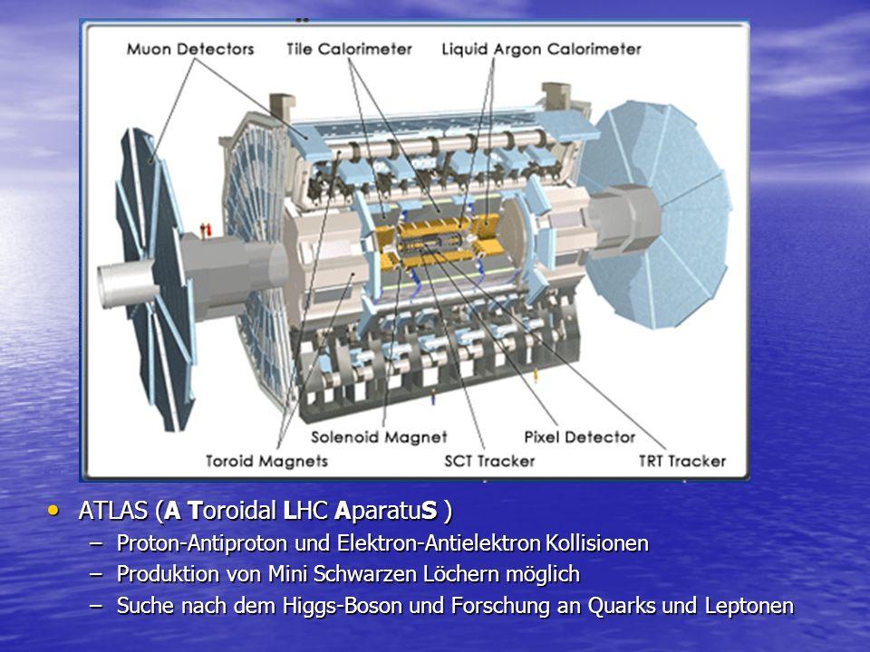 ATLAS (A Toroidal LHC AparatuS )
