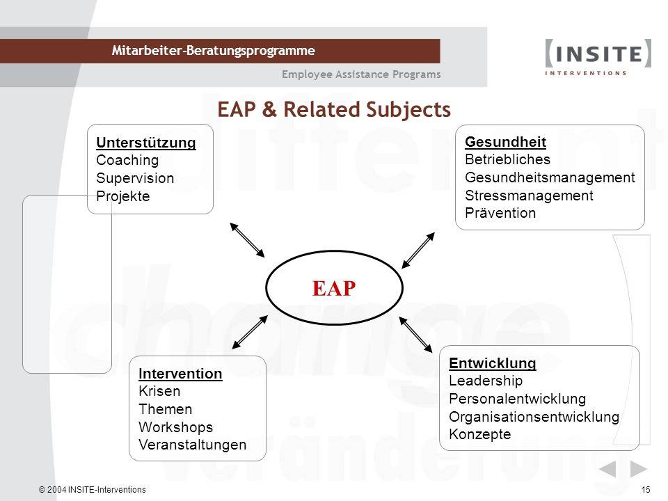EAP EAP & Related Subjects Unterstützung Gesundheit Coaching