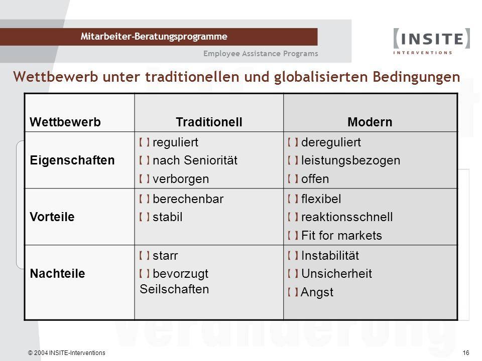 Wettbewerb unter traditionellen und globalisierten Bedingungen