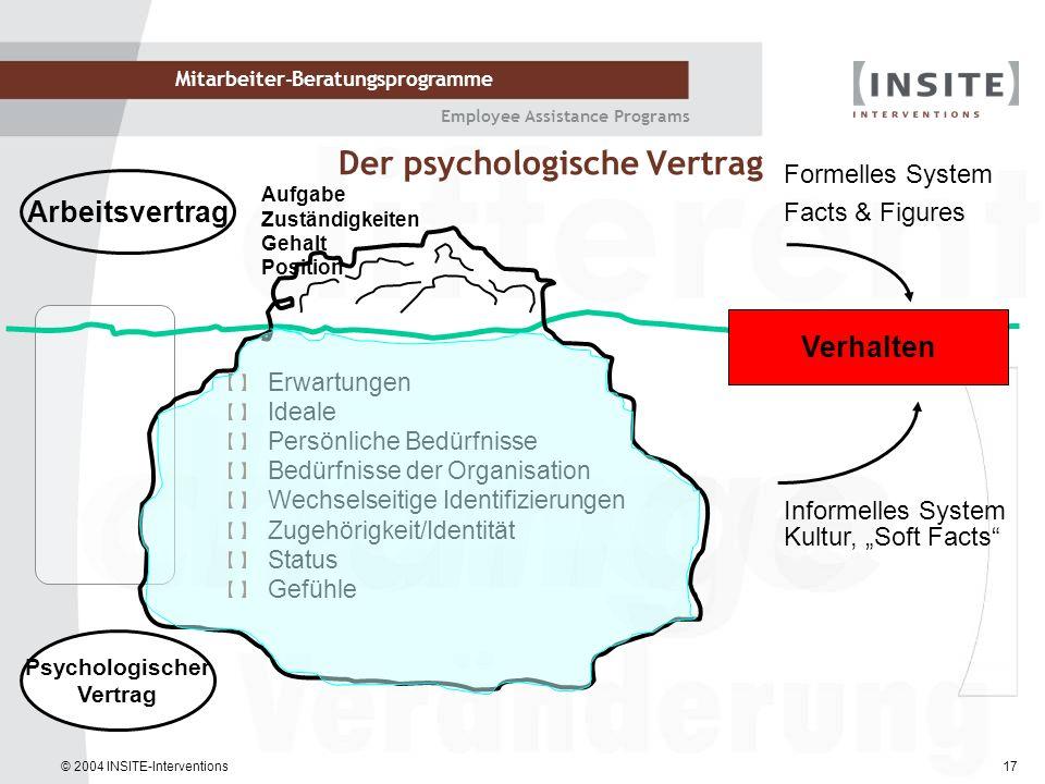 Der psychologische Vertrag