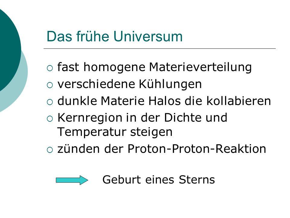 Das frühe Universum fast homogene Materieverteilung