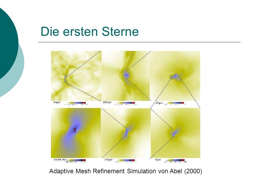 Die ersten Sterne Adaptive Mesh Refinement Simulation von Abel (2000)