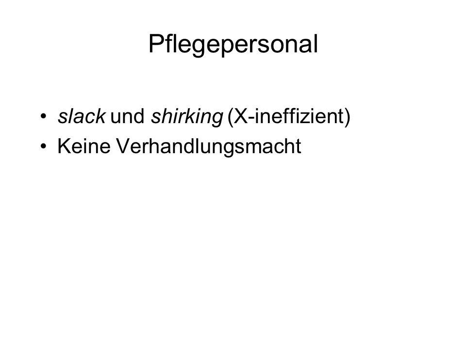 Pflegepersonal slack und shirking (X-ineffizient)