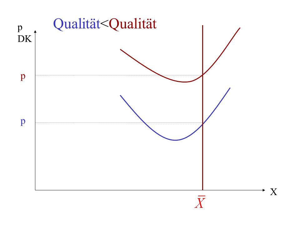Qualität<Qualität