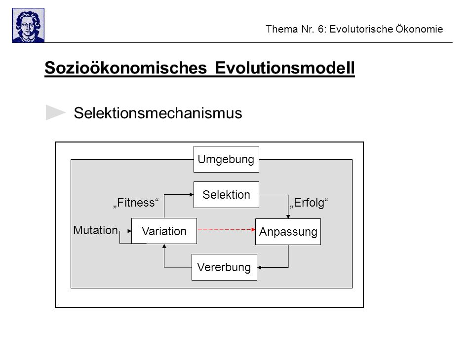 Sozioökonomisches Evolutionsmodell