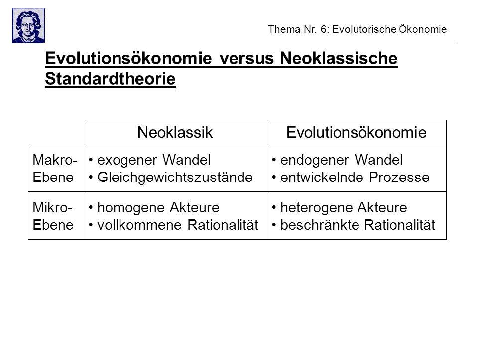 Evolutionsökonomie versus Neoklassische Standardtheorie