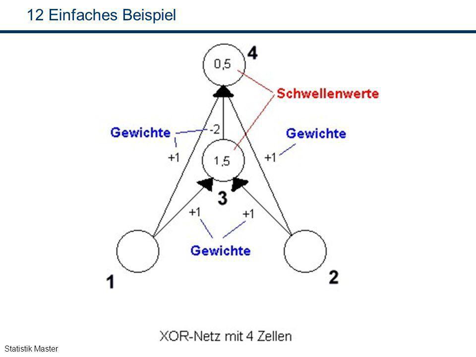 Einfaches Beispiel Statistik Master