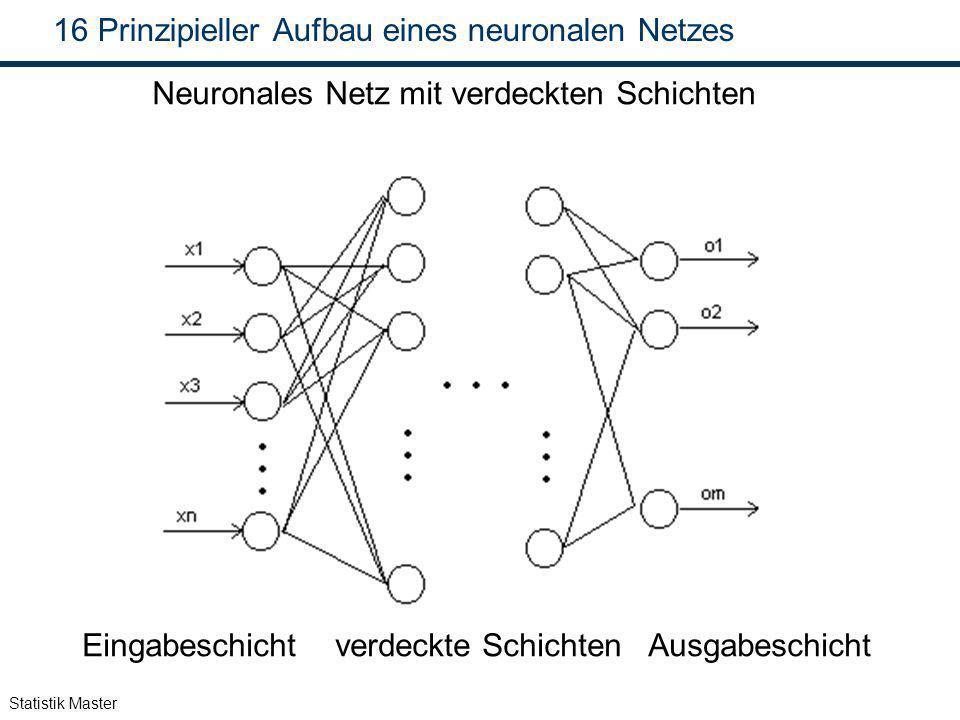 Prinzipieller Aufbau eines neuronalen Netzes