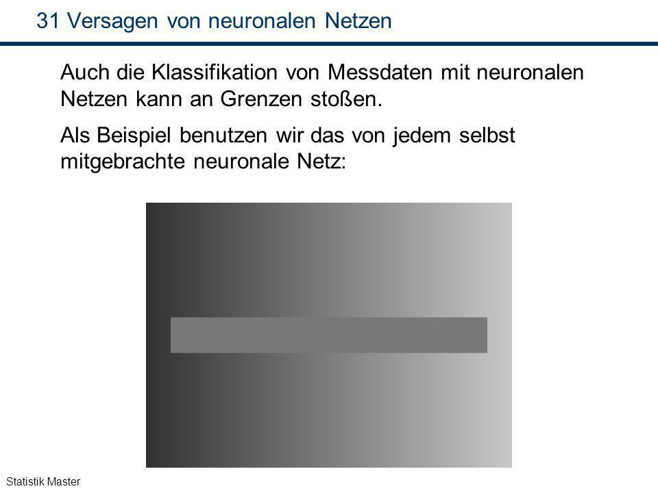 Versagen von neuronalen Netzen